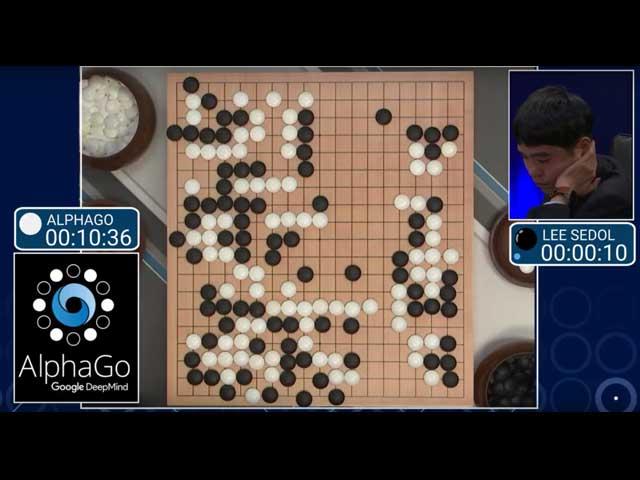 稍早 AlphaGo 已於第 3 場賽事勝出,以 5 戰 3 連勝的戰績,提前確認擊敗李世乭。不過李世乭還是有機會再接下來 3/13、3/15 力拼最後 2 勝