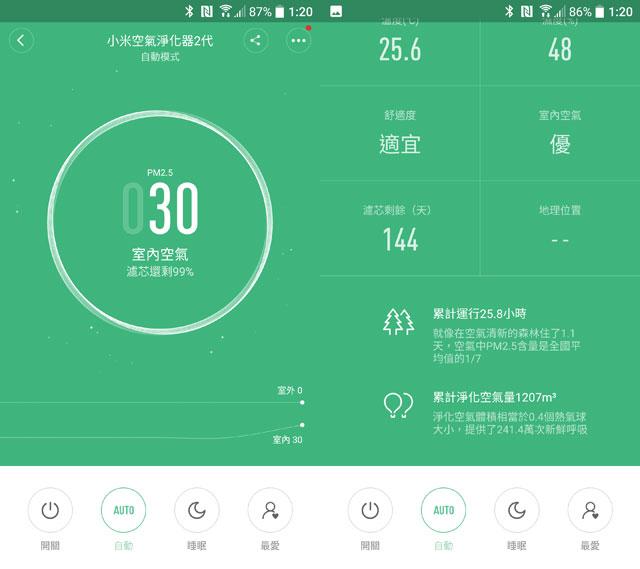 中版小米智能家庭App (3)