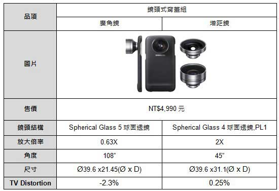 Samsung Galaxy Note 7 配件價格