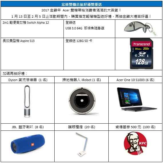 微軟攜手ASUS、Acer、MSI賀新年,買PC筆電與Xbox好禮放送