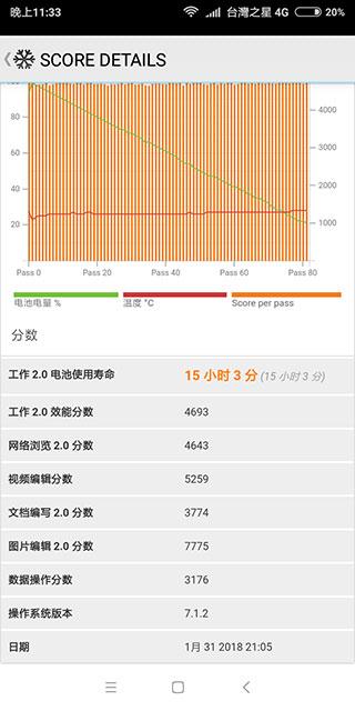 Screenshot_2018-01-31-23-33-37-668_com.futuremark.pcmark.android.benchmark