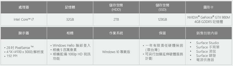 Surface Studio本週開賣,建議售價14萬3800元!