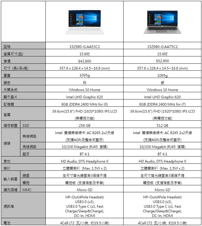 LG gram筆電登台在台推出,首波Z980主打輕薄機身以及超長續航力