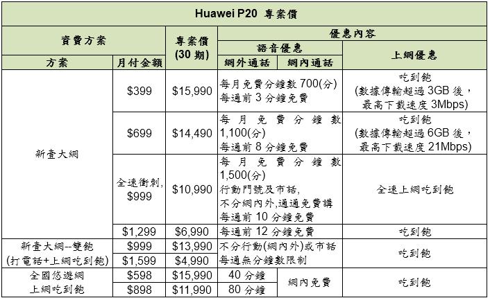 Huawei P20 / P20 Pro電信資費整理:中華 / 遠傳 / 台哥大 / 台星 / 亞太(0424更新)