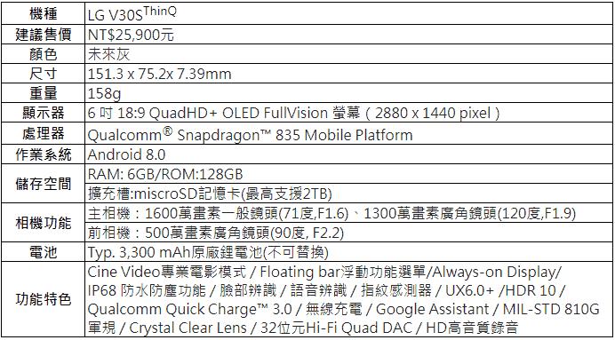主打AI Cam功能:LGV30S ThinQ在台推出,5月開賣