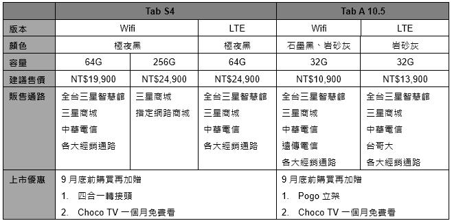 三星Galaxy Tab S4及Tab A 10.5八月在台開賣,售價19900 / 10900元起