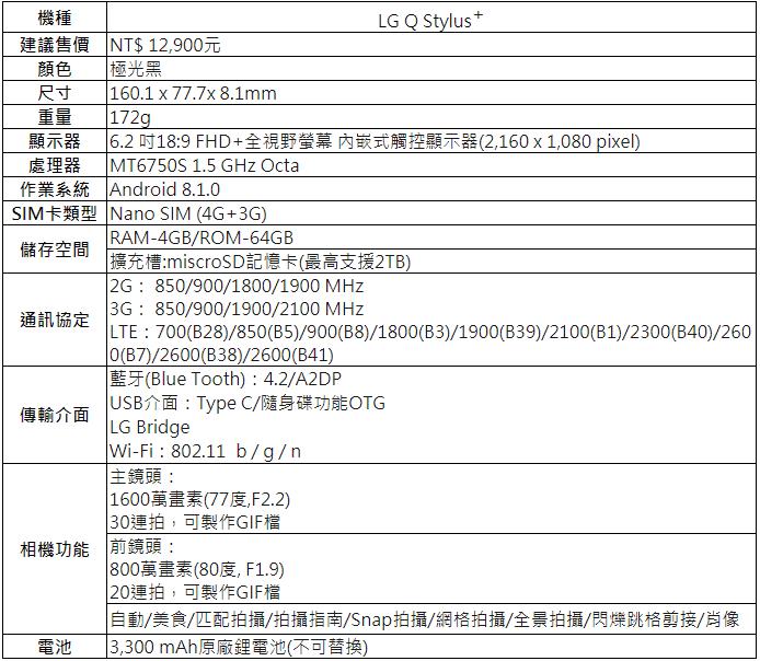 LG Q Stylus+在台上市:內建Q筆設計、買就送BTS防彈少年團周邊