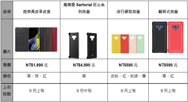 Samsung Note 9原廠配件上市資訊懶人包:保護殼、充電座上市時間與價格