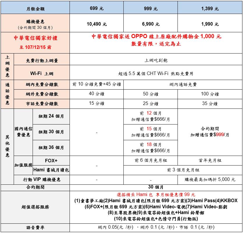 OPPO R17推出霧光漸變色款式,11/30開賣