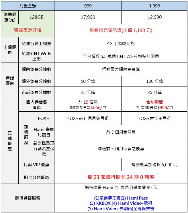 中華電信公布三星Note 9「初雪白」新色資費方案,11/30正式開賣