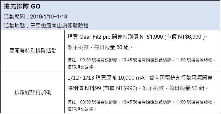 三星微風南山旗艦體驗店試營運開跑,推出Note9等多項好康優惠
