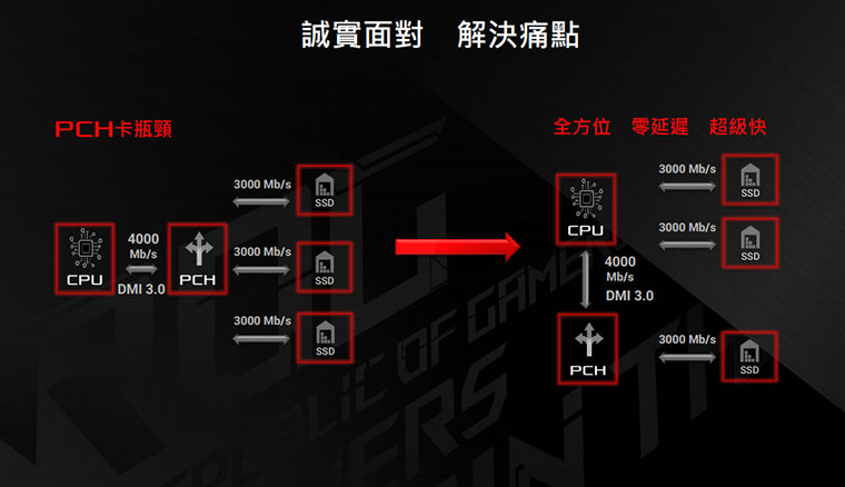 搭載RTX2080的母鑑級性能巨獸!ROG Mothership GZ700頂級電競筆電動手玩