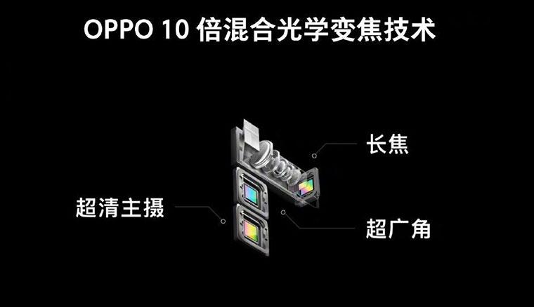 OPPO發表10倍光學變焦相機模組!已達量產階段、將於MWC 2019展出