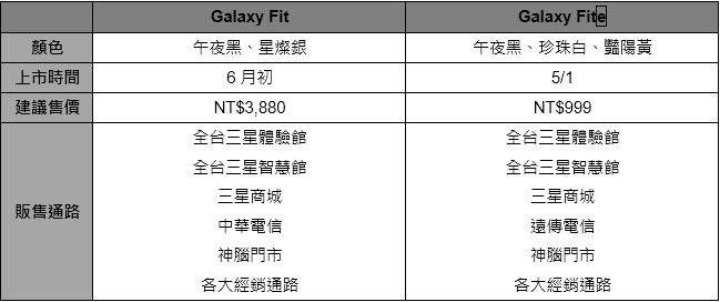 三星在台發表翻轉鏡頭的Galaxy A80等多款手機、平板、穿戴新品