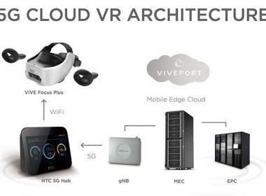 HTC與高通、中華電信、NVIDIA於Computex展示5G及VR @LPComment 科技生活雜談