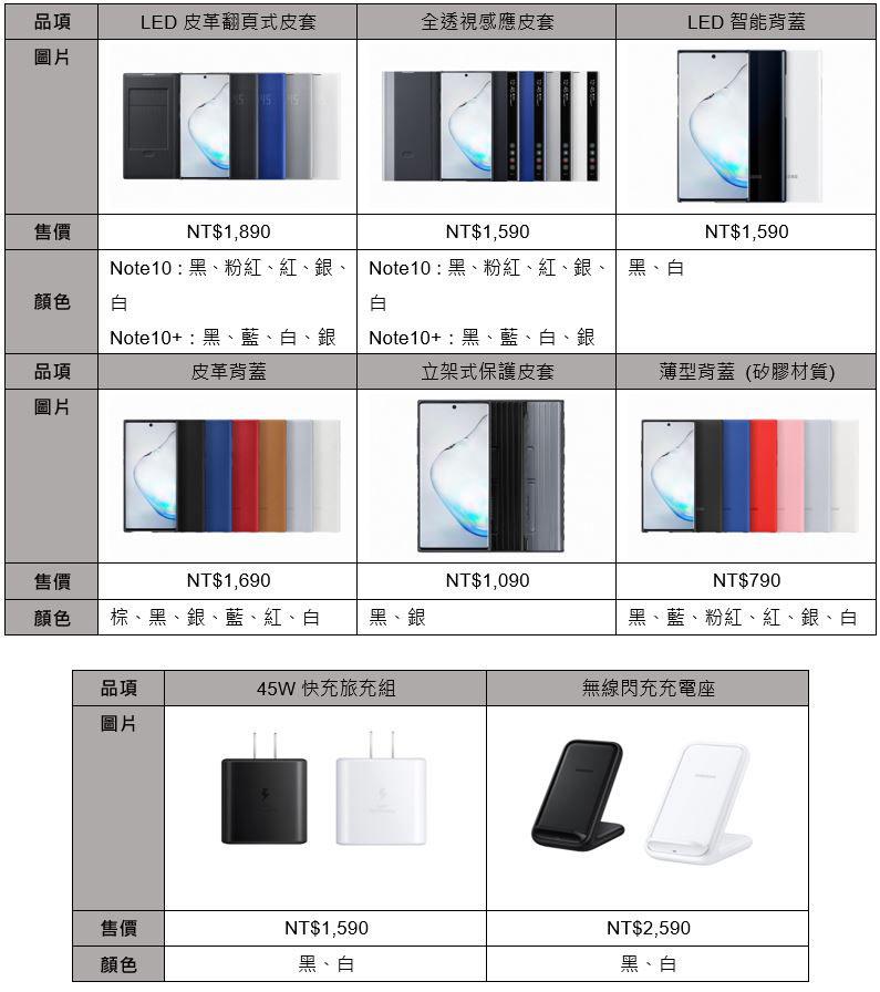 三星Note10大量配件開箱動手玩!保護殼、無線閃充、早鳥JBL耳機