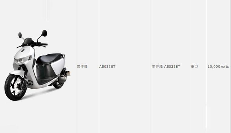 宏佳騰首款Gogoro Network電動機車Ai1 Sport造型確認