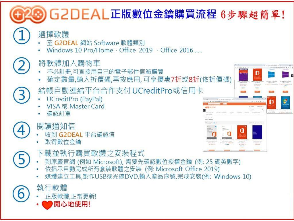 G2deal新增UCreditPro支付,折扣最高35%!入手Win 10 Pro只要NT$322.68(內有優惠碼)