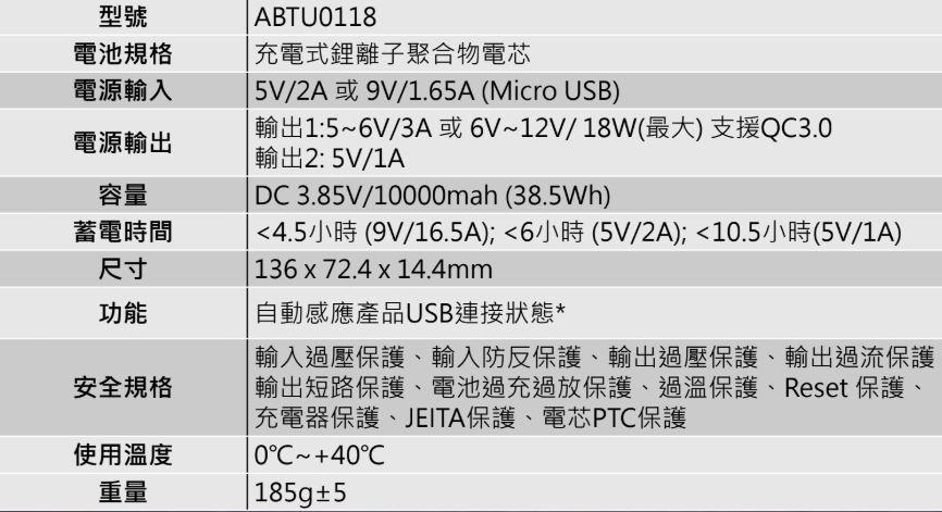 輕巧會呼吸的ASUS ZenPower 10000 QC3.0行動電源開箱