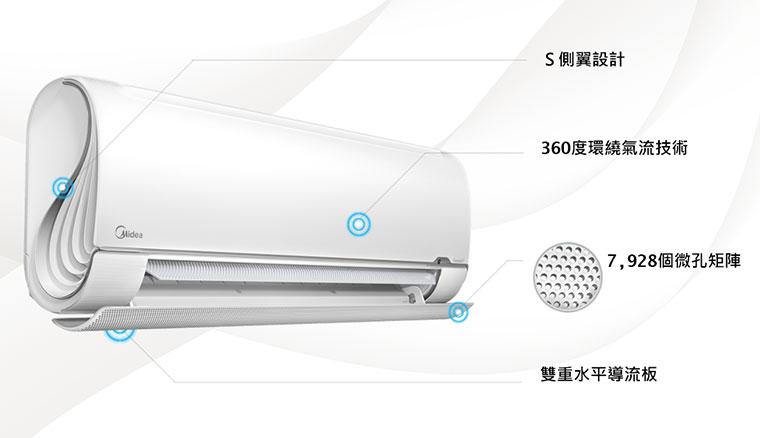 Midea美的在台推出BreezeleSS+無風感空調,透過柔化氣流解決「冷氣病」困擾