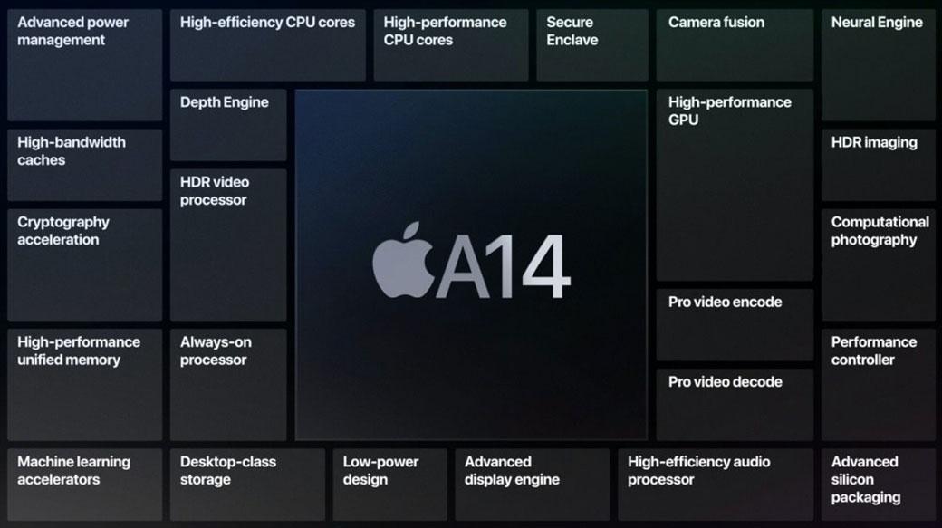 蘋果揭曉將用於iPhone 12的全新A14 Bionic處理器,新世代iPad Air搶先搭載