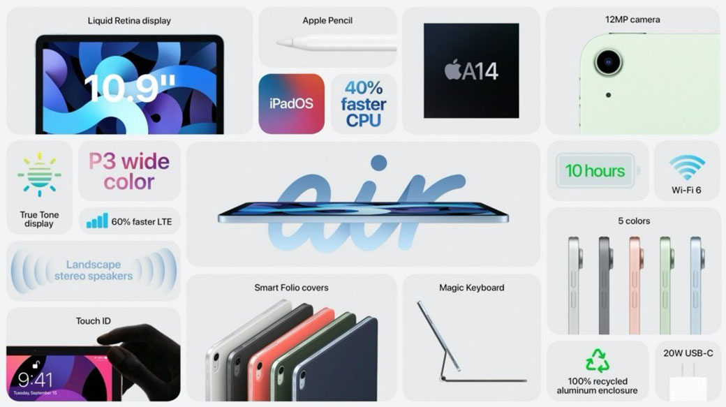 iPad Air登場:搭載比現有iPad Pro更強的A14 Bionic處理器