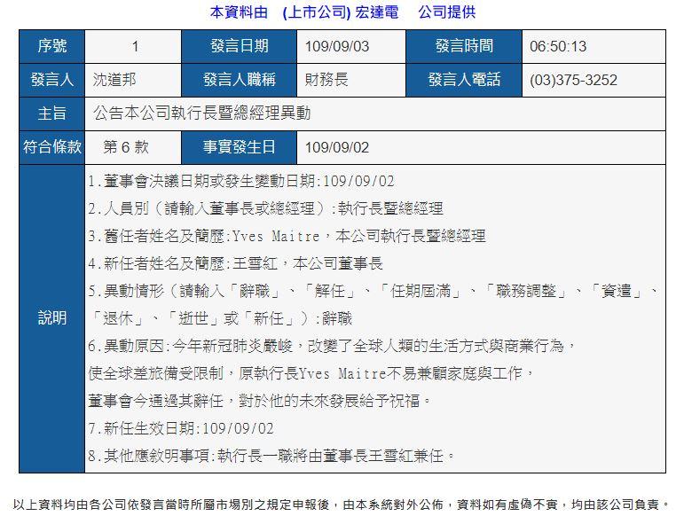HTC執行長Yves Maitre辭職獲准,CEO一職由王雪紅兼任