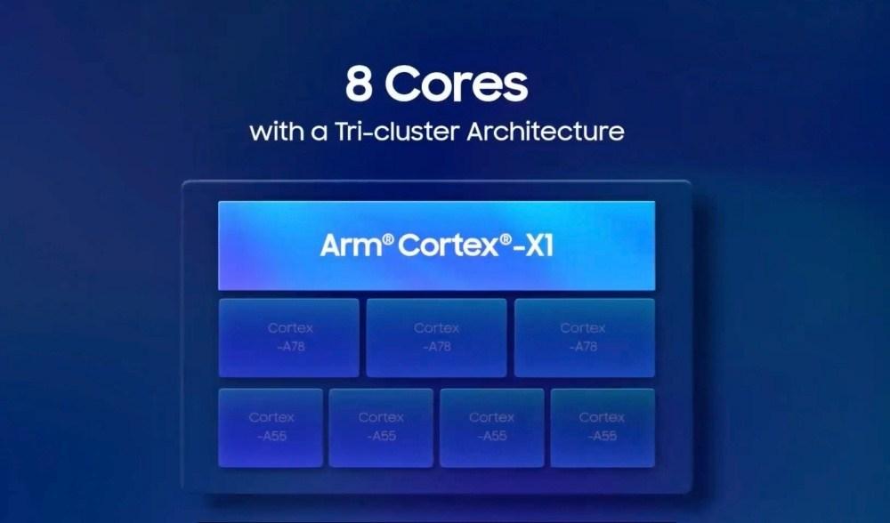 三星正式揭曉Exynos 2100處理器:與高通S888同採三叢集運算架構、5nm製程打造