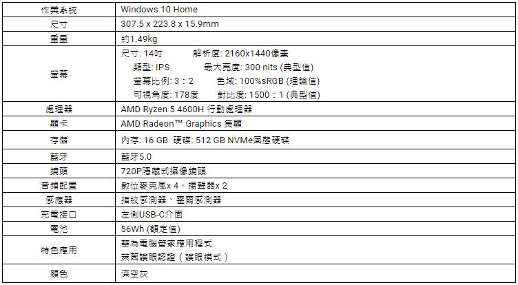 新款HUAWEI MateBook 14筆電將於3/1在台開賣
