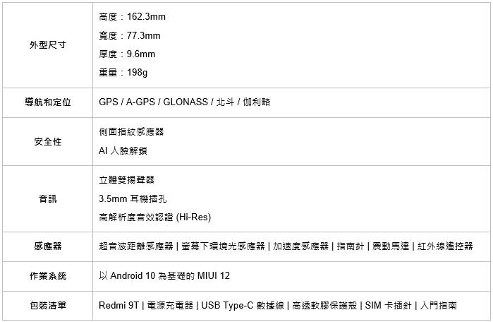 Redmi 9T 2/22在台上市,售價NT$4699起!元宵節優惠同步公開