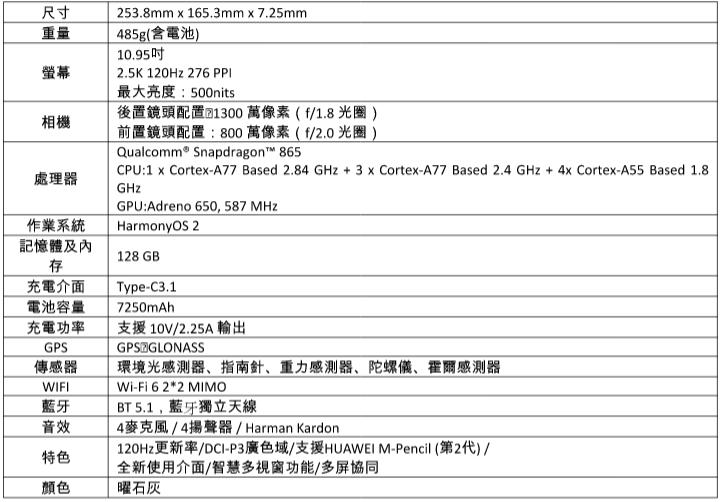 首款鴻蒙行動裝置登台:HUAWEI MatePad 11平板9/24正式開賣