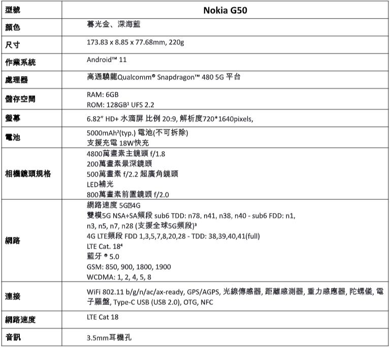 Nokia G50在台發表,與電影《007:生死交戰》合作